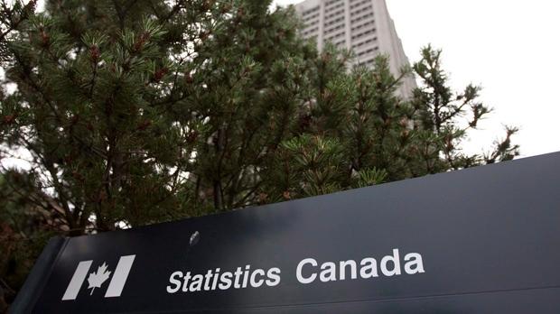 Отрицательная инфляция в Канаде