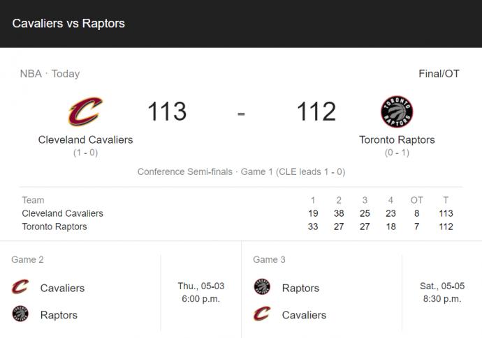 Первый матч плей-офф Toronto Raptors проиграли, причем, дома