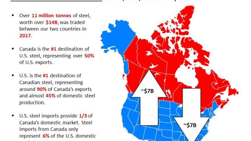 Те, кто хочет кондо в Канаде, станут жертвами таможенной войны