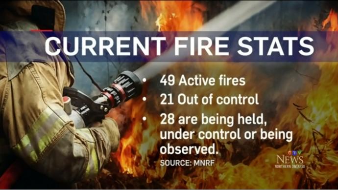 Онтарио продолжает борьбу с лесными пожарами