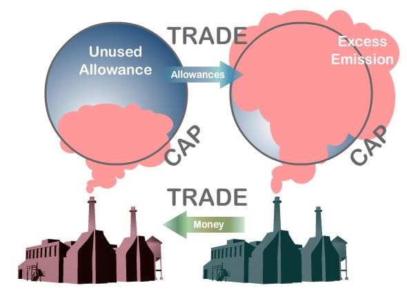 Парламент Онтарио отменил экологический налог cap-and-trade