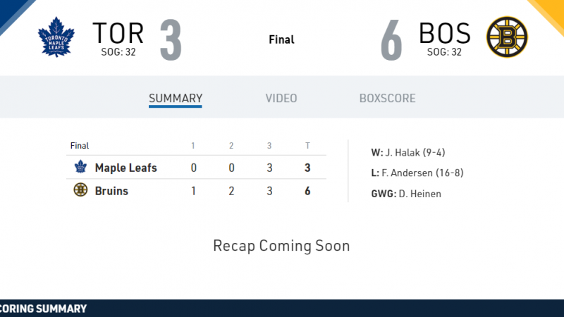 Toronto Maple Leafs: 40 минут штрафа в гостях. У Bruins— 58 минут