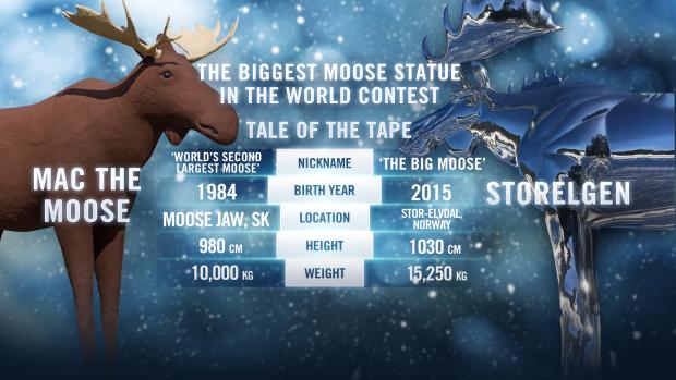 Норвегия обидела Канаду, построив лося-рекордсмена