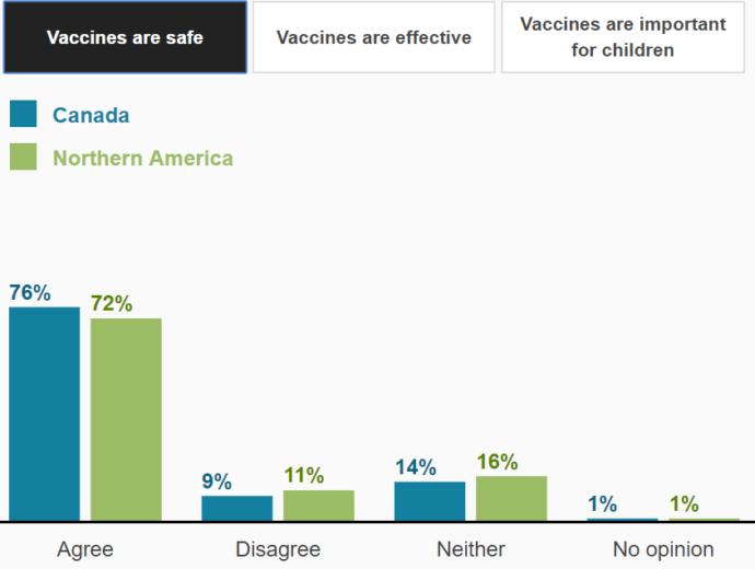 Недоверие к прививкам— глобальная проблема